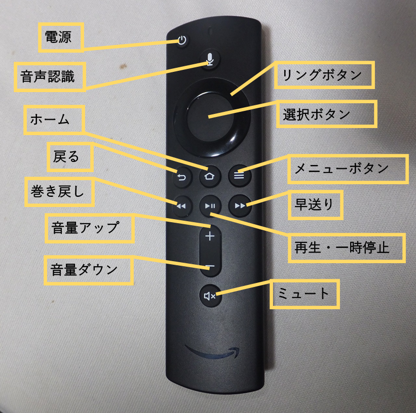 fire tv リモコン 解説